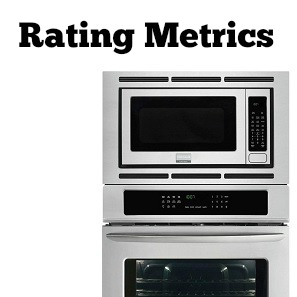 best wall oven rating metrics