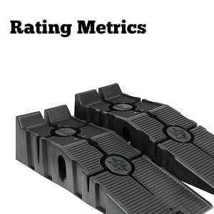 best car ramp rating metrics