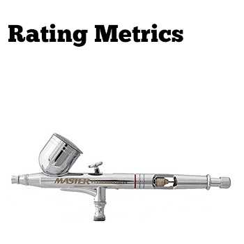 best airbrush kit rating metrics