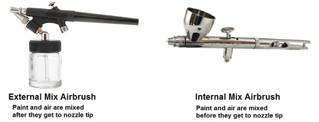external mix airbrush vs internal mix airbrush