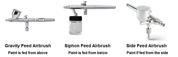 gravity feed airbrush vs siphon feed airbrush vs side feed airbrush